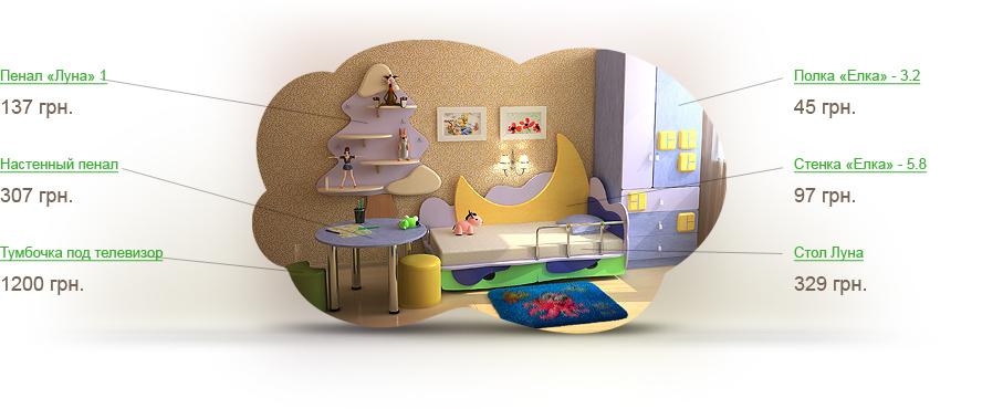 Создание интернет-магазина Мебельной фабрики «Ренессанс»